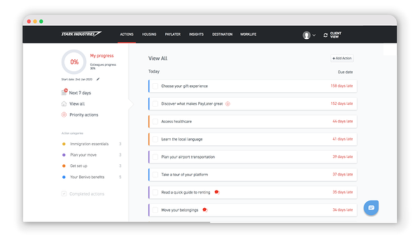 actions updated